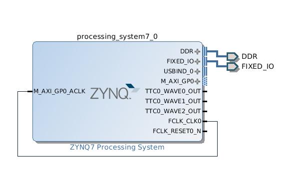 Zynq_Linux(1)