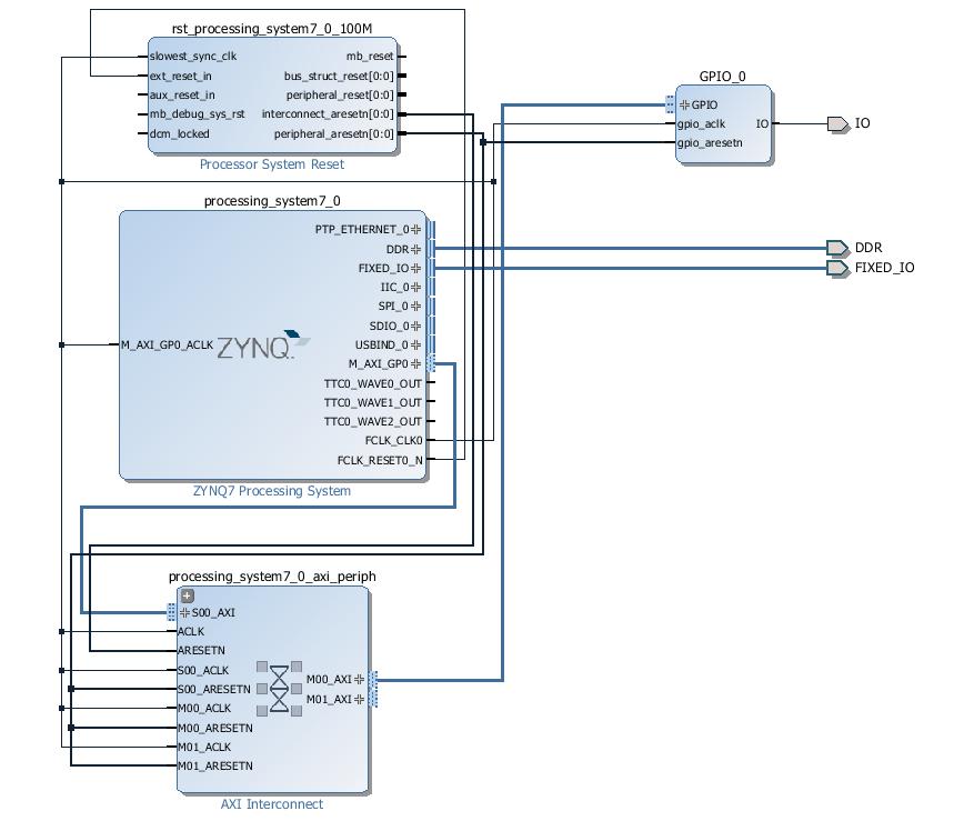 Linux_IP(1)